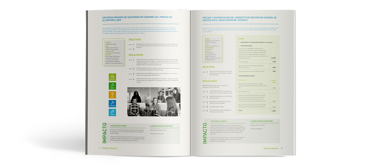 Suez Initiatives Catalog 2015